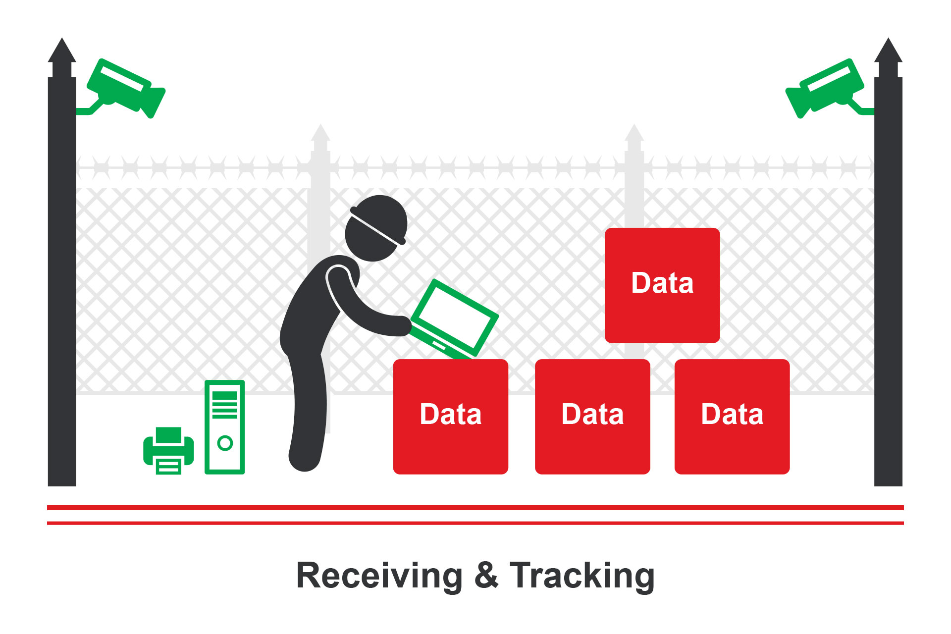 Receiving & Tracking