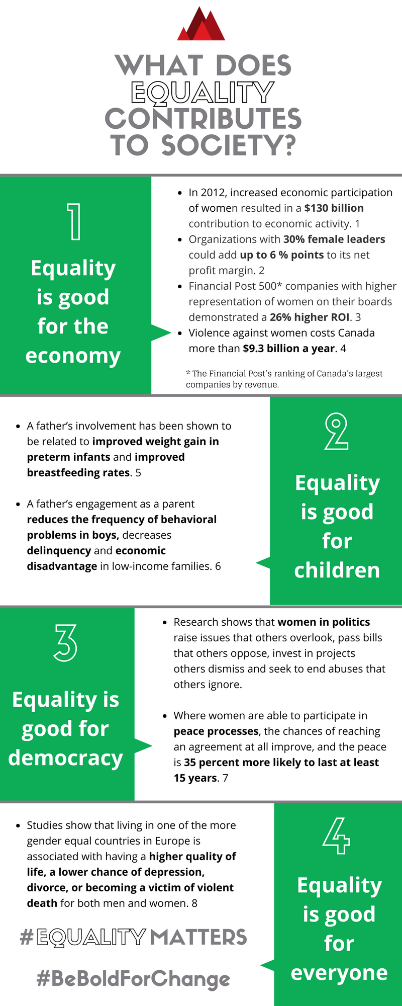 infographic equality benefits society