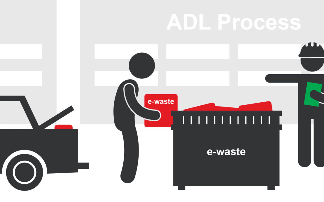 Electronic Recycling – How Does It Work?
